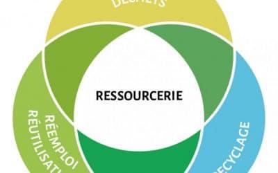 Rencontre régionale des ressourceries à l'Effet Papillon à Baud